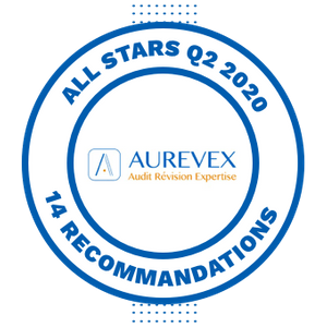 Aurevex - Trustfolio - All-Stars - Second Trimestre 2020